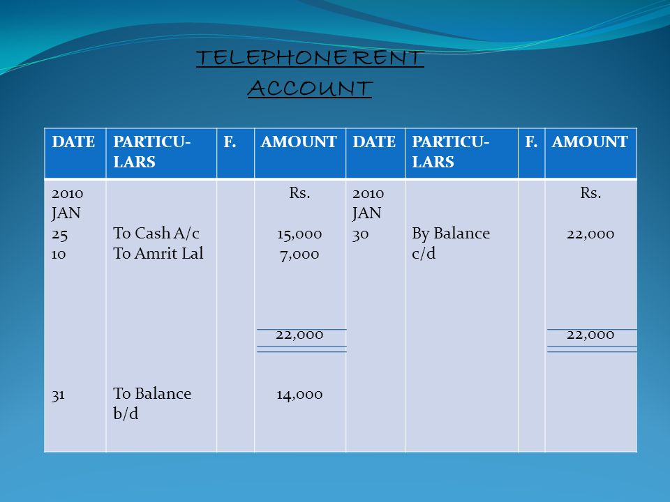 TELEPHONE RENT ACCOUNT