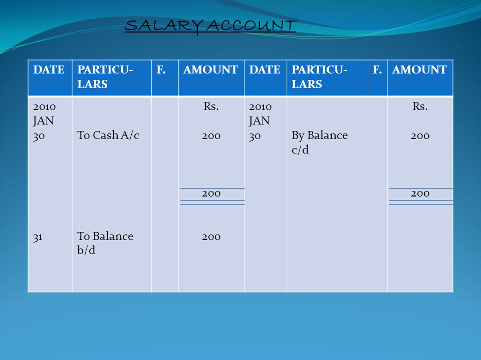 SALARY ACCOUNT DATE PARTICU-LARS F. AMOUNT 2010 JAN 30 31 To Cash A/c