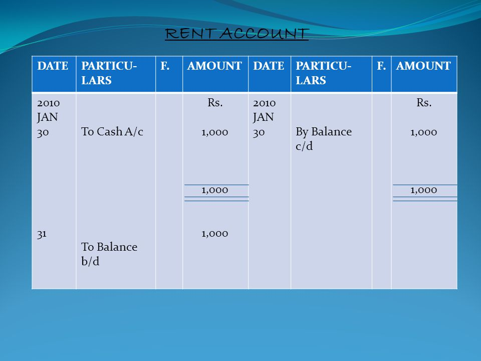 RENT ACCOUNT DATE PARTICU-LARS F. AMOUNT 2010 JAN 30 31 To Cash A/c