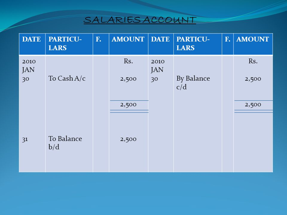 SALARIES ACCOUNT DATE PARTICU-LARS F. AMOUNT 2010 JAN 30 31