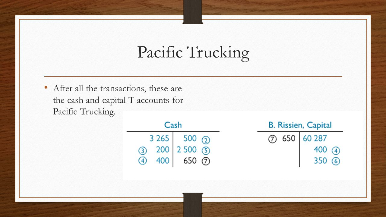 Pacific Trucking After all the transactions, these are the cash and capital T-accounts for Pacific Trucking.