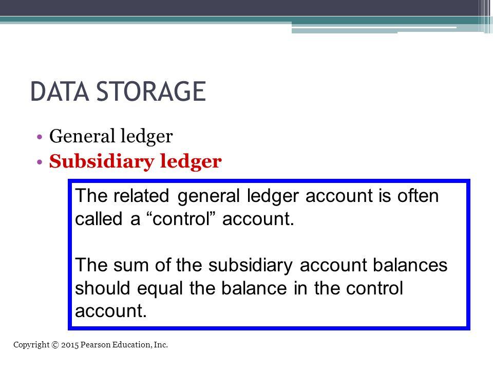 DATA STORAGE General ledger Subsidiary ledger