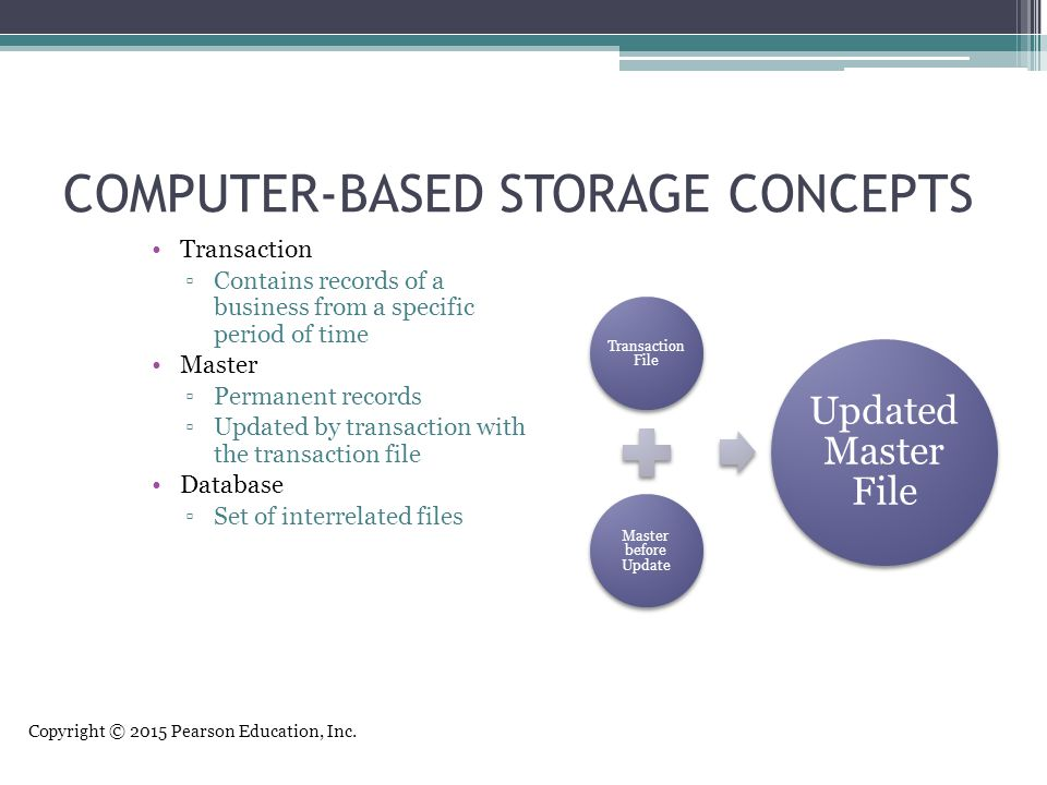 COMPUTER-BASED STORAGE CONCEPTS