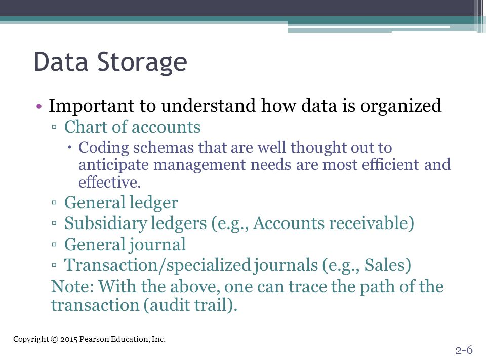 Data Storage Important to understand how data is organized