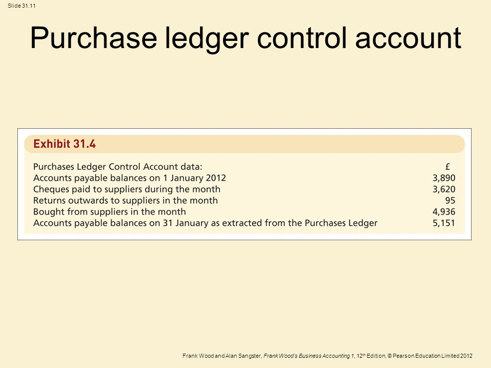 Purchase ledger control account