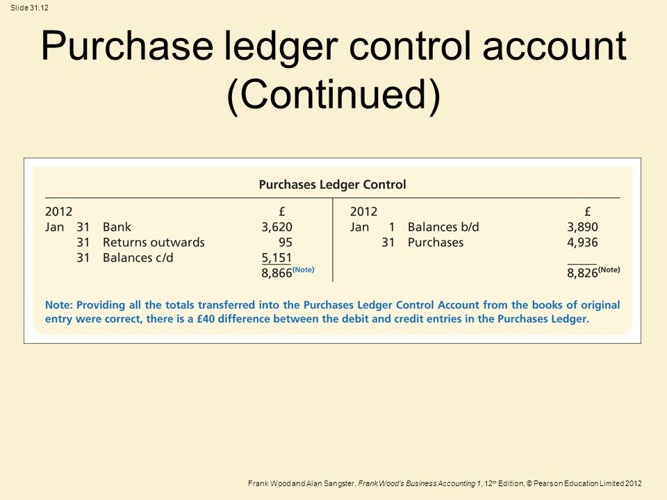 Purchase ledger control account (Continued)