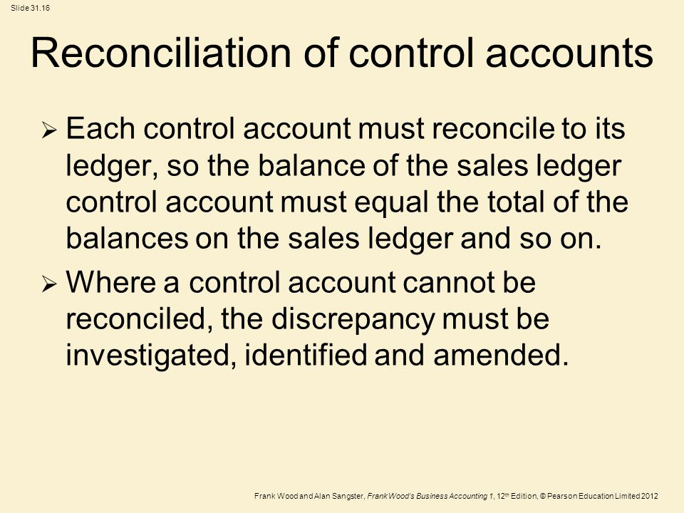 Reconciliation of control accounts