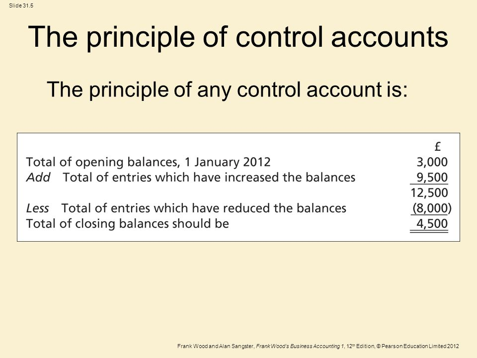 The principle of control accounts