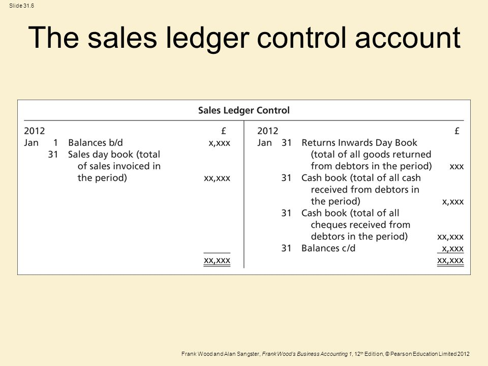 The sales ledger control account
