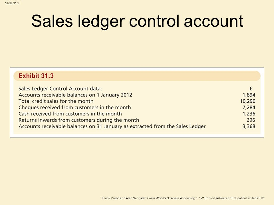 Sales ledger control account