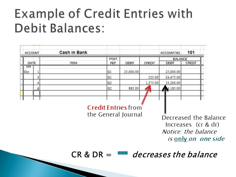 Example of Credit Entries with Debit Balances: