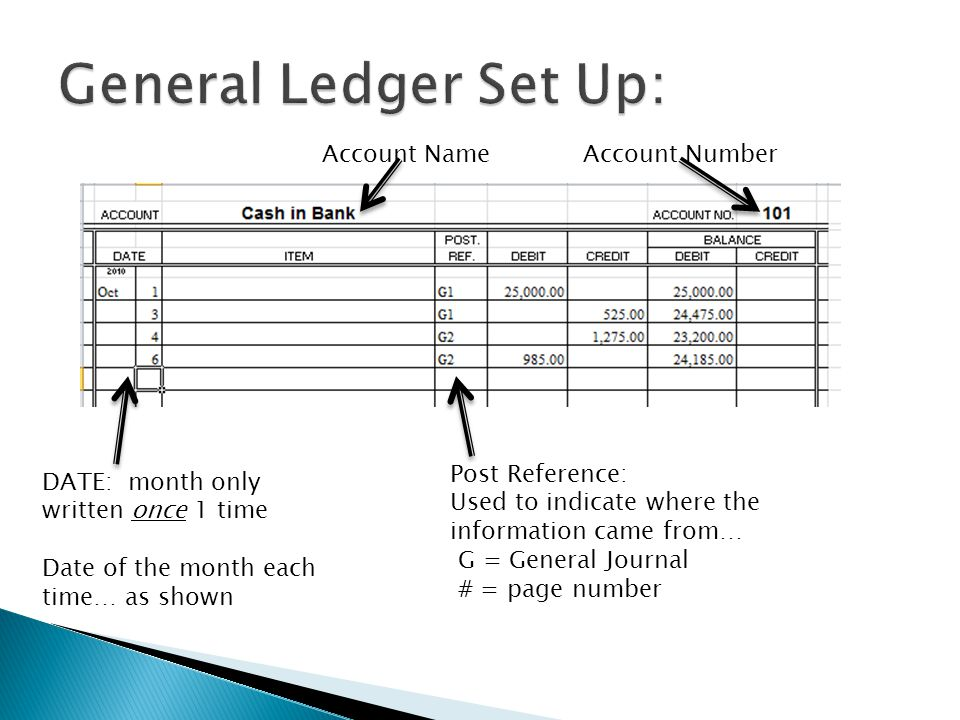 General Ledger Set Up: Account Name Account Number Post Reference: