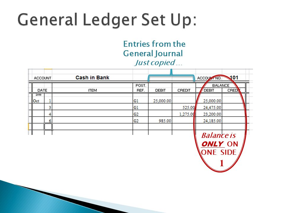General Ledger Set Up: Entries from the General Journal Just copied …