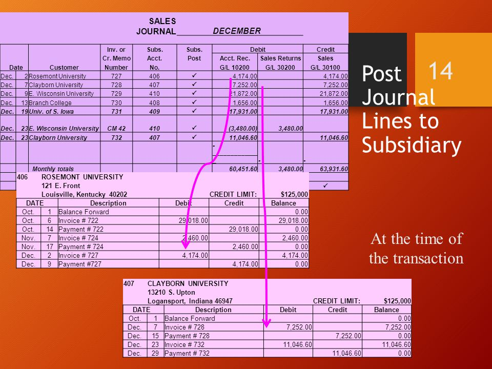Post Journal Lines to Subsidiary