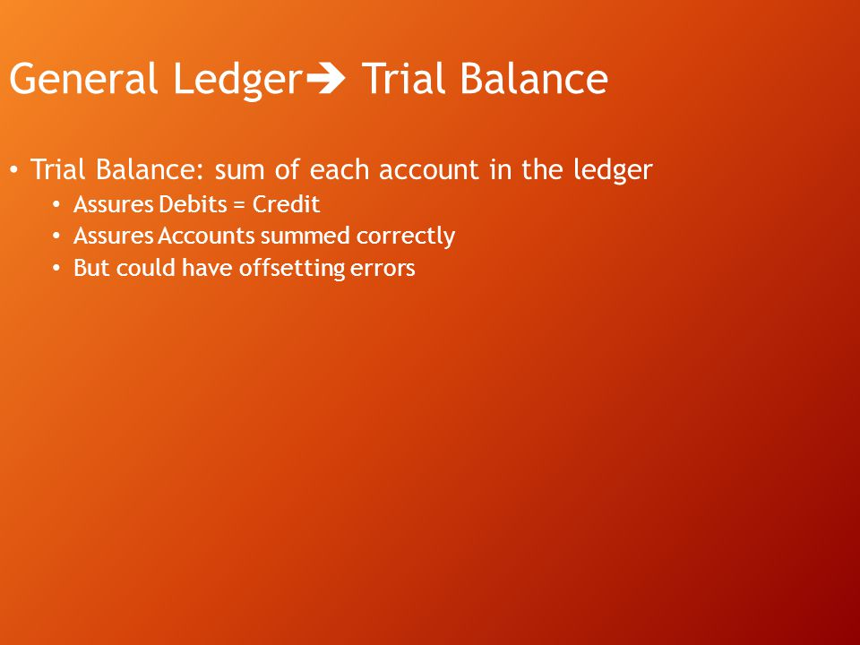 General Ledger Trial Balance