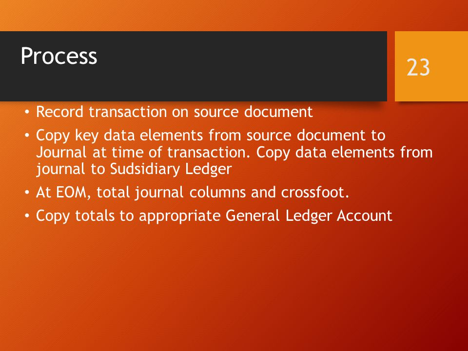 Process Record transaction on source document