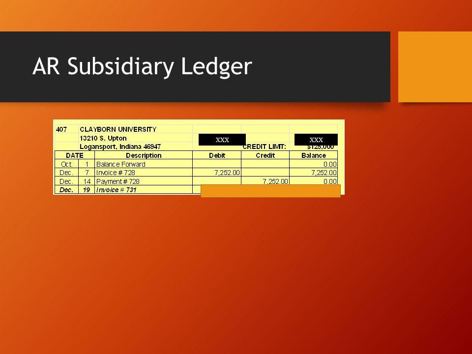AR Subsidiary Ledger XXX XXX