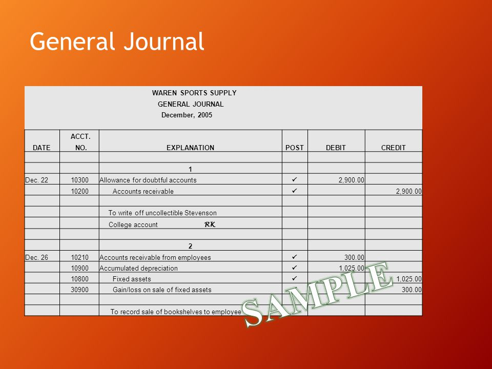 SAMPLE General Journal ACG 306 WAREN SPORTS SUPPLY GENERAL JOURNAL