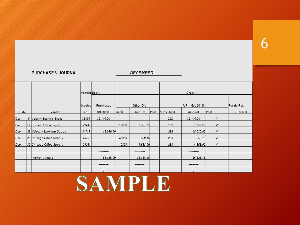 SAMPLE PURCHASES JOURNAL DECEMBER Vendor Debit Credit Invoice