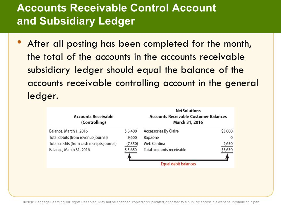 Accounts Receivable Control Account and Subsidiary Ledger
