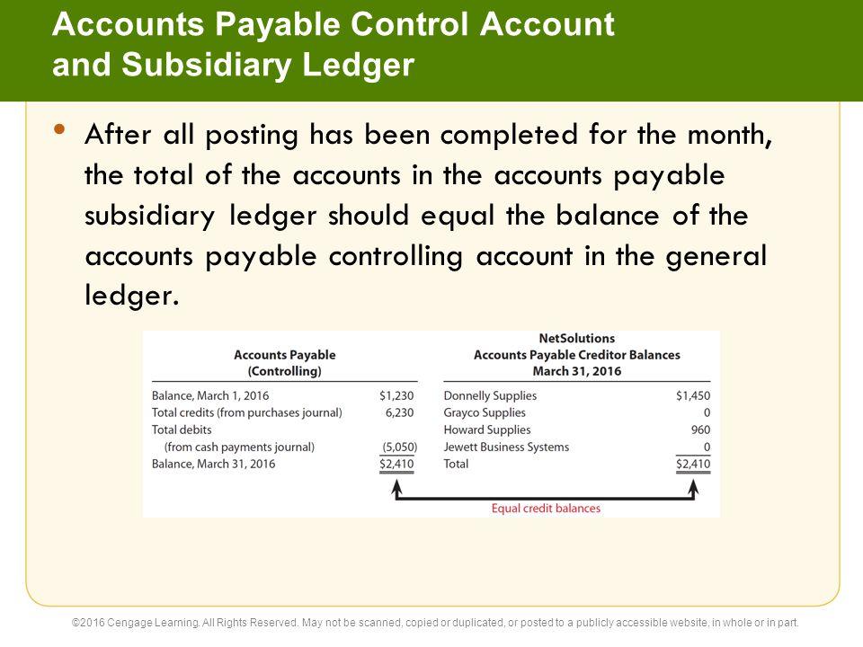 Accounts Payable Control Account and Subsidiary Ledger