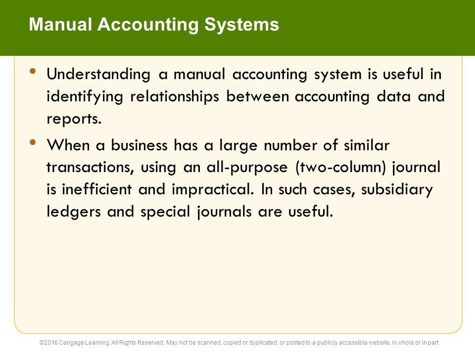Manual Accounting Systems