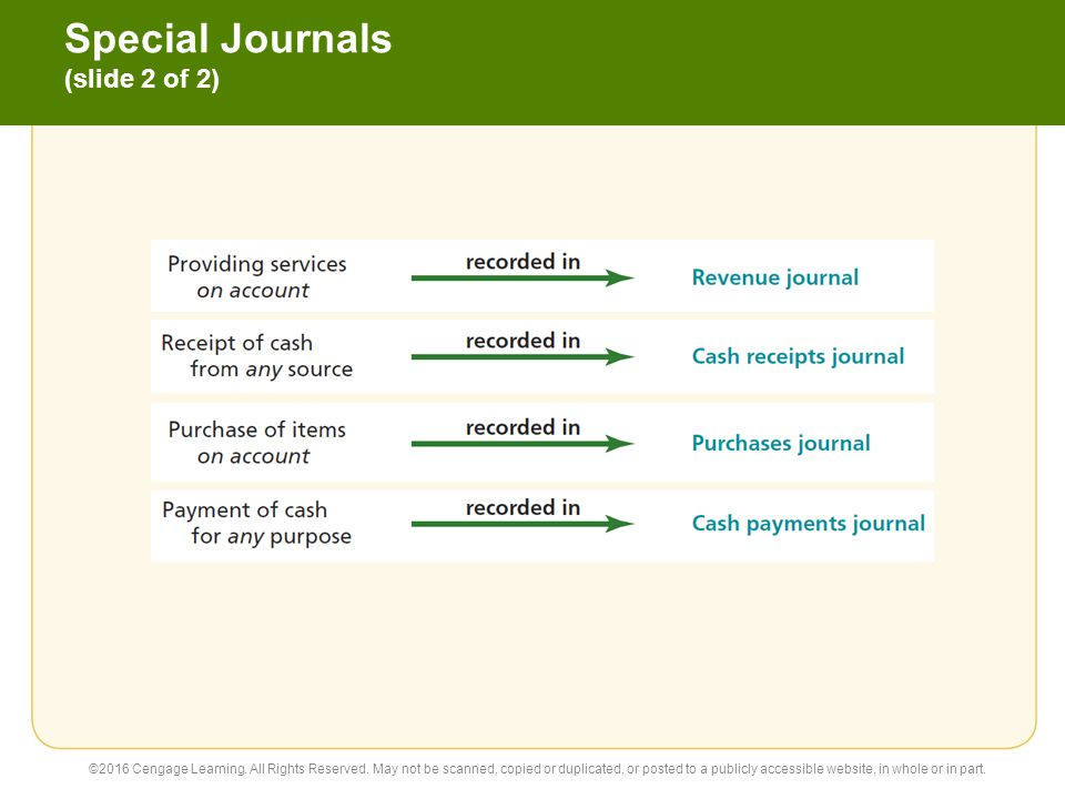 Special Journals (slide 2 of 2)