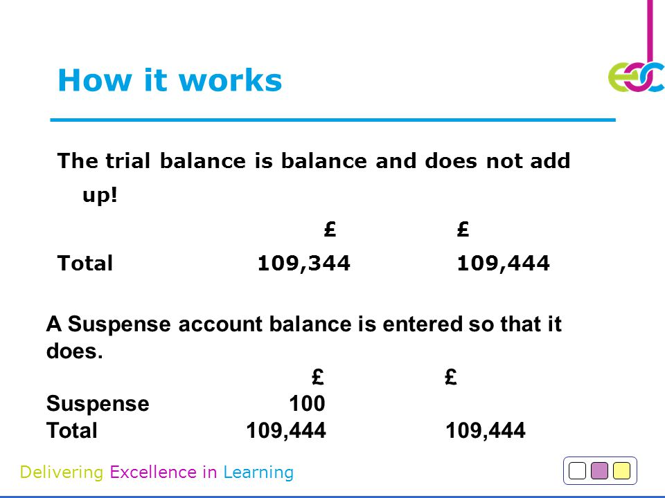 How it works A Suspense account balance is entered so that it does.