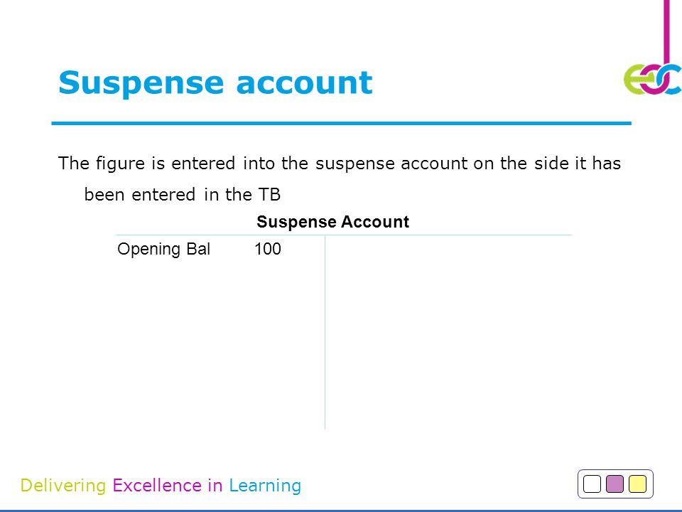 Suspense account The figure is entered into the suspense account on the side it has been entered in the TB.