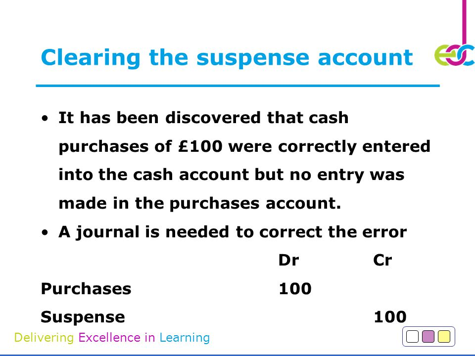 Clearing the suspense account