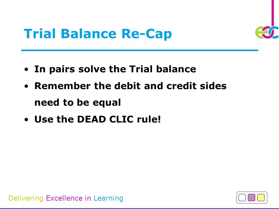 Trial Balance Re-Cap In pairs solve the Trial balance