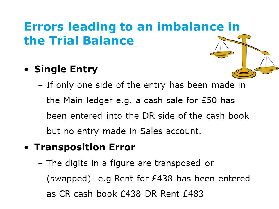 Errors leading to an imbalance in the Trial Balance