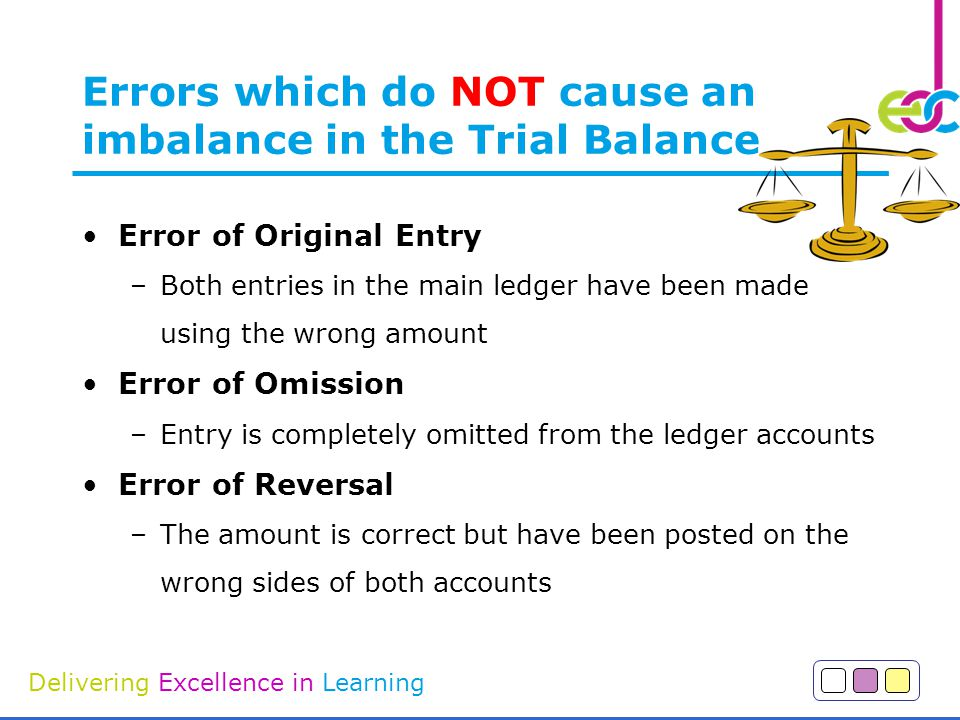 Errors which do NOT cause an imbalance in the Trial Balance