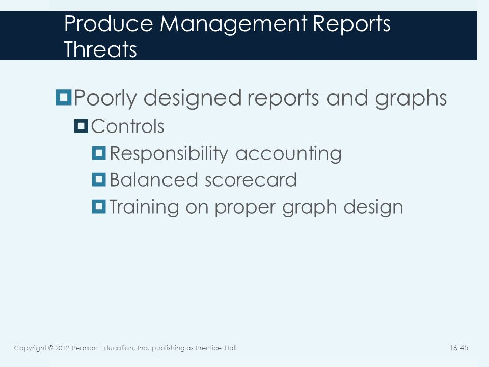 Produce Management Reports Threats