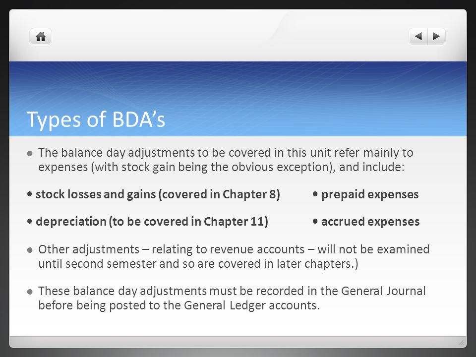 Types of BDA's