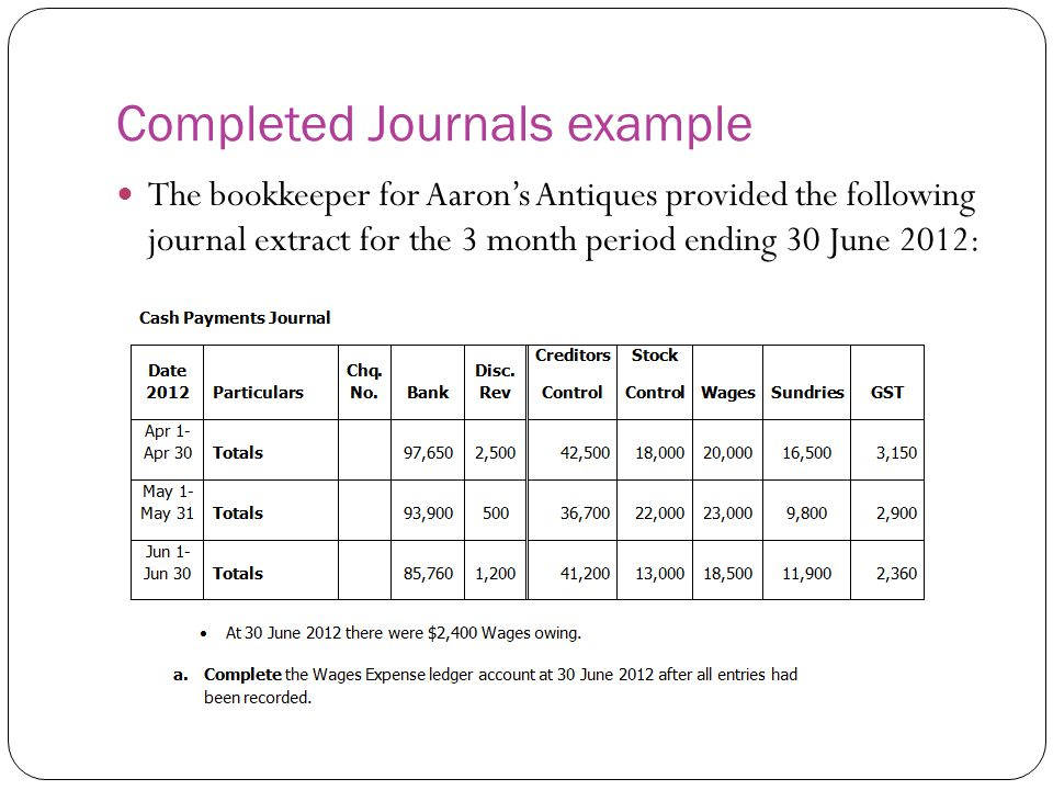 Completed Journals example