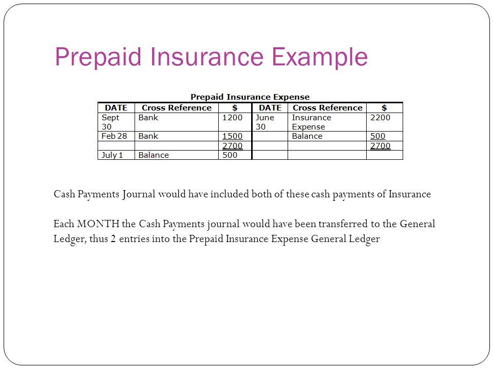 Prepaid Insurance Example