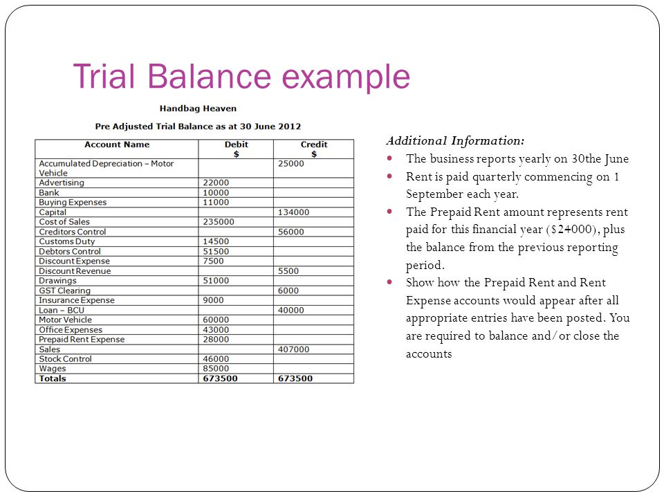 Trial Balance example Additional Information: