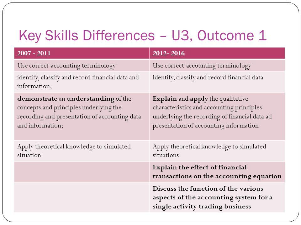 Key Skills Differences – U3, Outcome 1