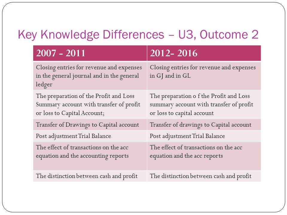 Key Knowledge Differences – U3, Outcome 2