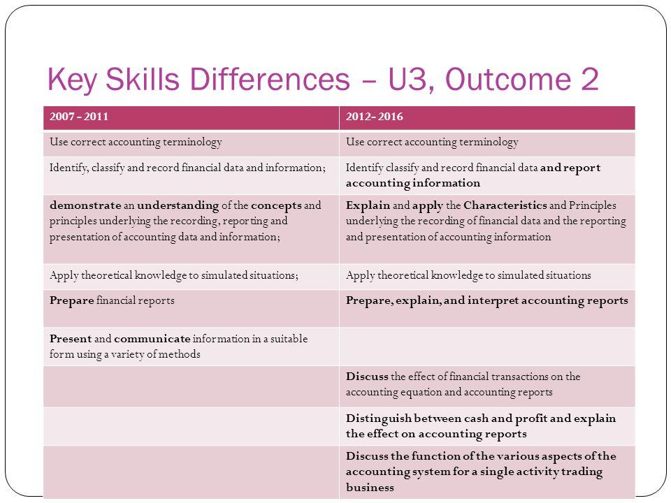 Key Skills Differences – U3, Outcome 2