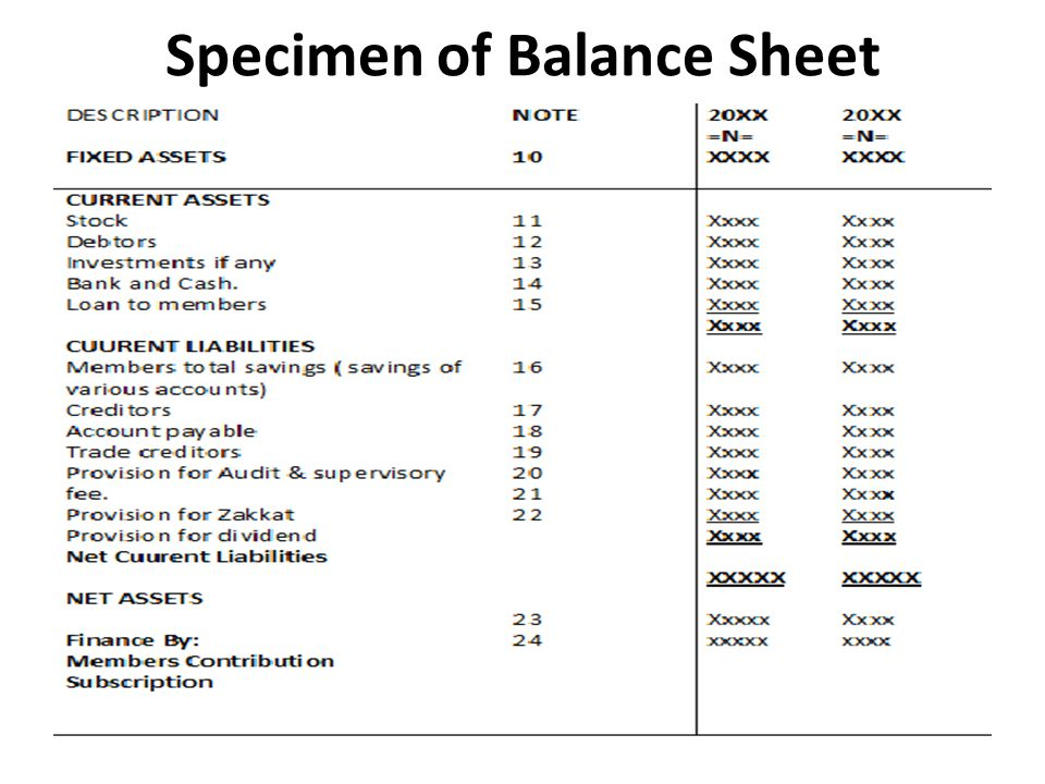 Specimen of Balance Sheet