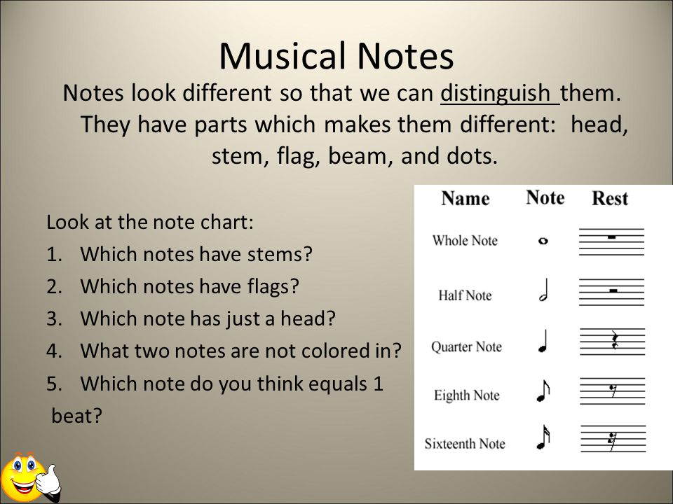 Musical Notes Notes look different so that we can distinguish them. They have parts which makes them different: head, stem, flag, beam, and dots.