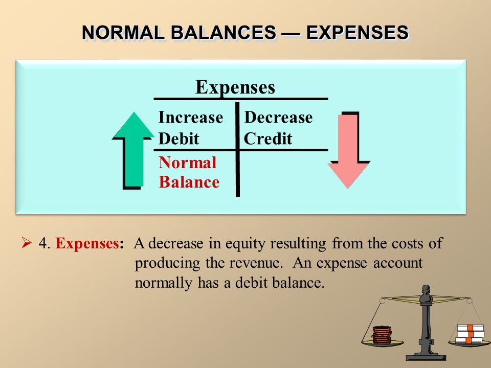 NORMAL BALANCES — EXPENSES