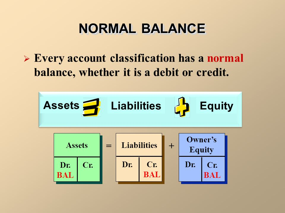 NORMAL BALANCE Every account classification has a normal balance, whether it is a debit or credit. Assets.