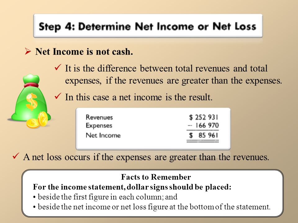 In this case a net income is the result.