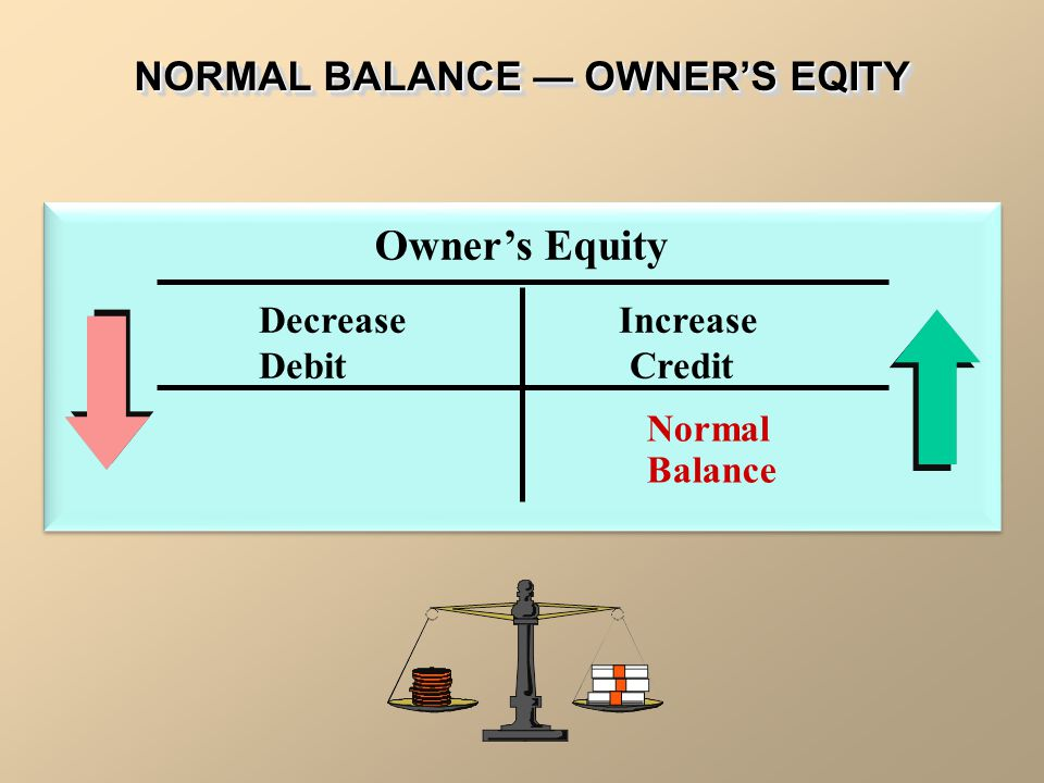NORMAL BALANCE — OWNER'S EQITY