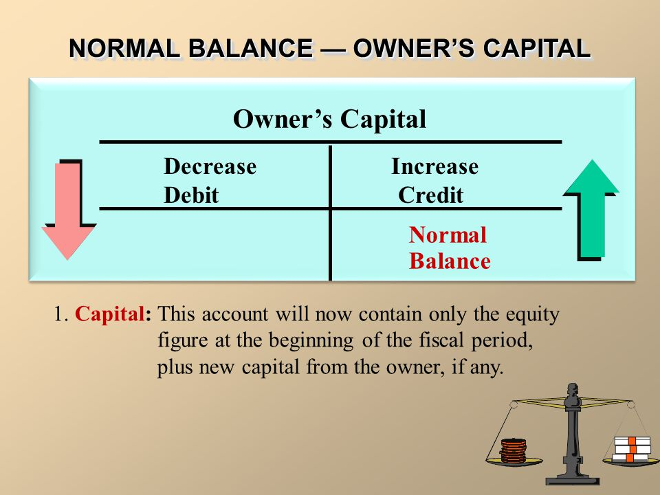 NORMAL BALANCE — OWNER'S CAPITAL