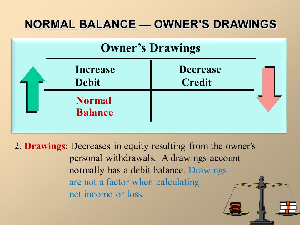 NORMAL BALANCE — OWNER'S DRAWINGS