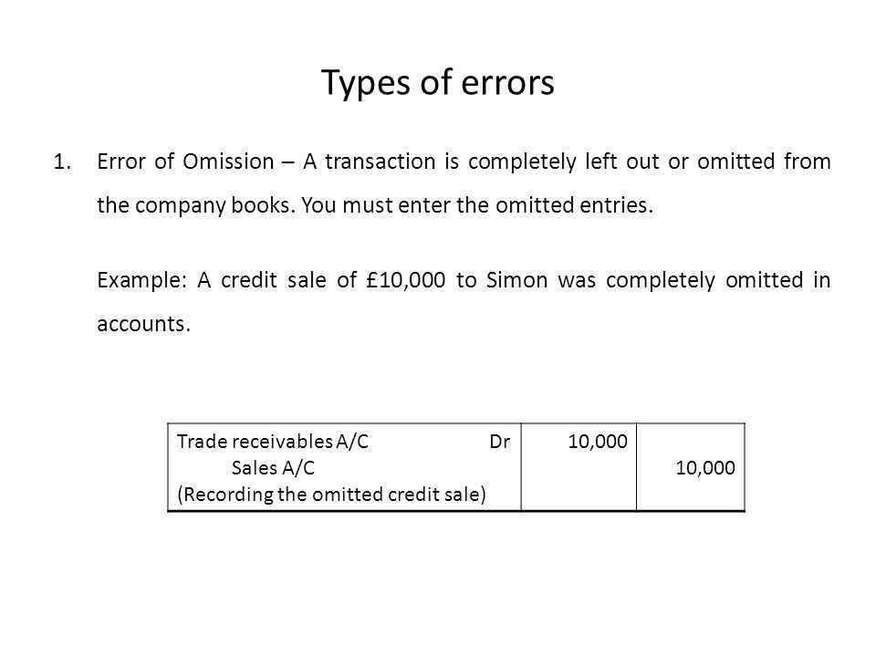 Types of errors Error of Omission ─ A transaction is completely left out or omitted from the company books. You must enter the omitted entries.